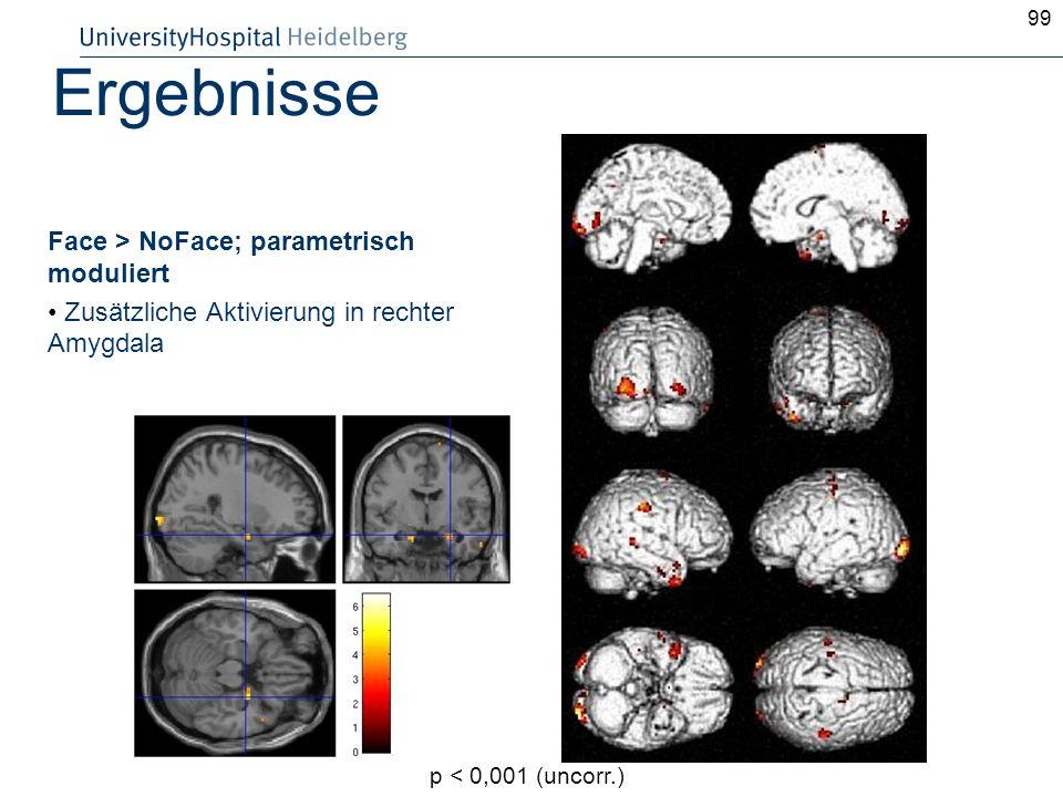 99 Ergebnisse Face > NoFace; parametrisch moduliert Zusätzliche Aktivierung in rechter Amygdala p < 0,001 (uncorr.)
