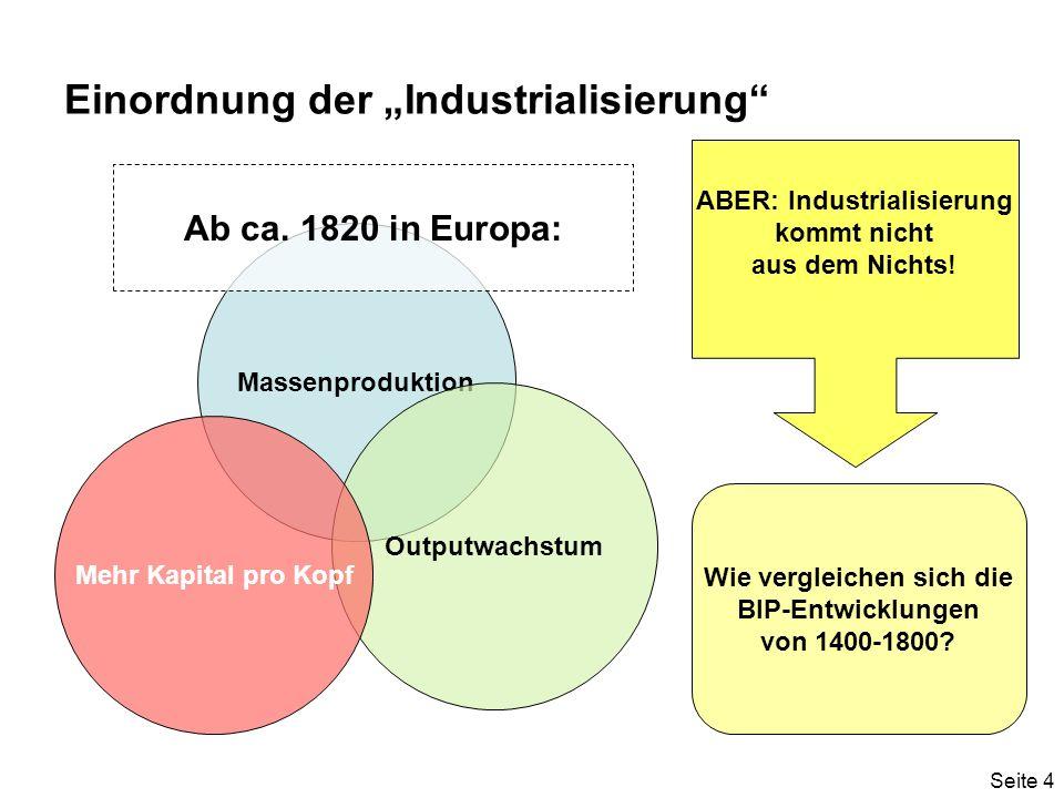 Seite 4 Einordnung der Industrialisierung Massenproduktion Outputwachstum Mehr Kapital pro Kopf ABER: Industrialisierung kommt nicht aus dem Nichts.
