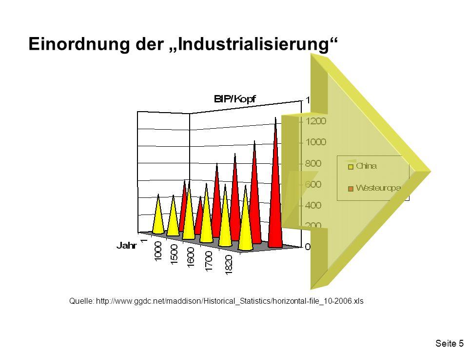 Seite 5 Einordnung der Industrialisierung Quelle: http://www.ggdc.net/maddison/Historical_Statistics/horizontal-file_10-2006.xls