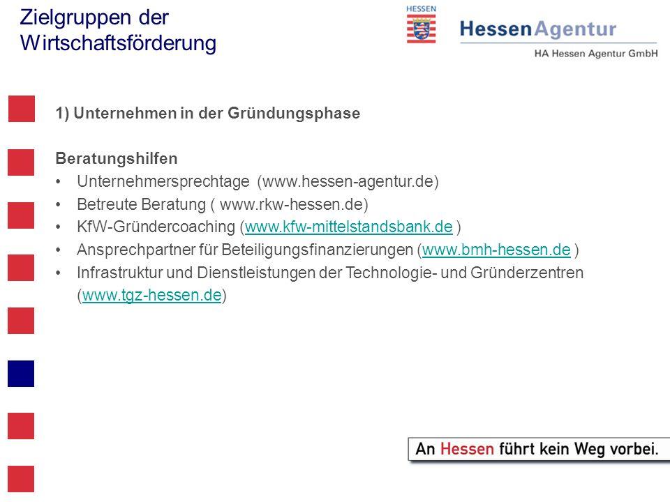 Zielgruppen der Wirtschaftsförderung 1) Unternehmen in der Gründungsphase Beratungshilfen Unternehmersprechtage (www.hessen-agentur.de) Betreute Berat
