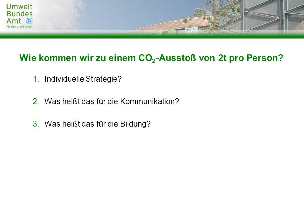 Wie kommen wir zu einem CO 2 -Ausstoß von 2t pro Person? 1.Individuelle Strategie? 2.Was heißt das für die Kommunikation? 3.Was heißt das für die Bild