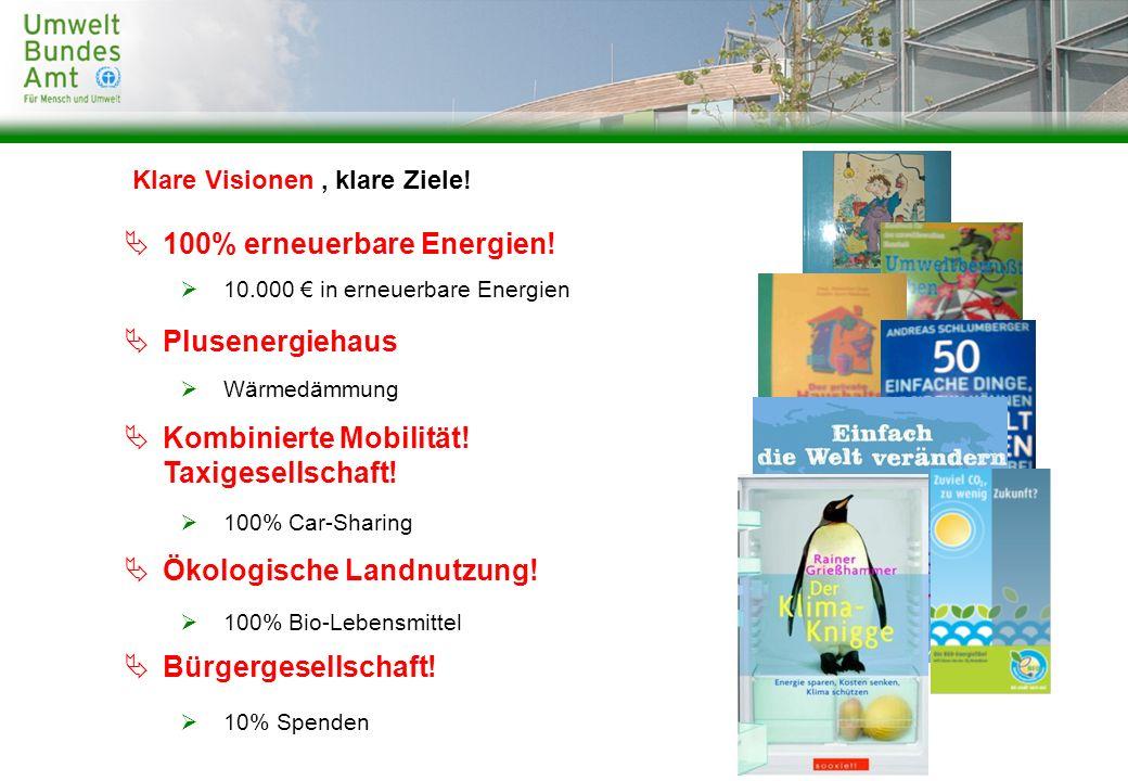 100% erneuerbare Energien! Plusenergiehaus Kombinierte Mobilität! Taxigesellschaft! Ökologische Landnutzung! Bürgergesellschaft! 10.000 in erneuerbare
