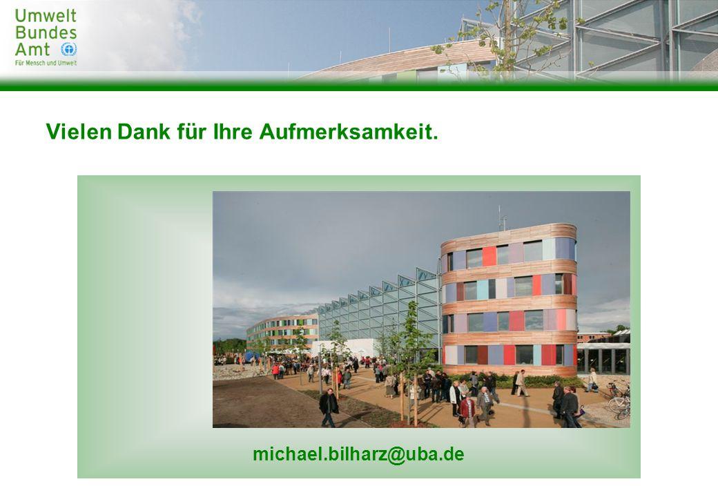 Vielen Dank für Ihre Aufmerksamkeit. michael.bilharz@uba.de