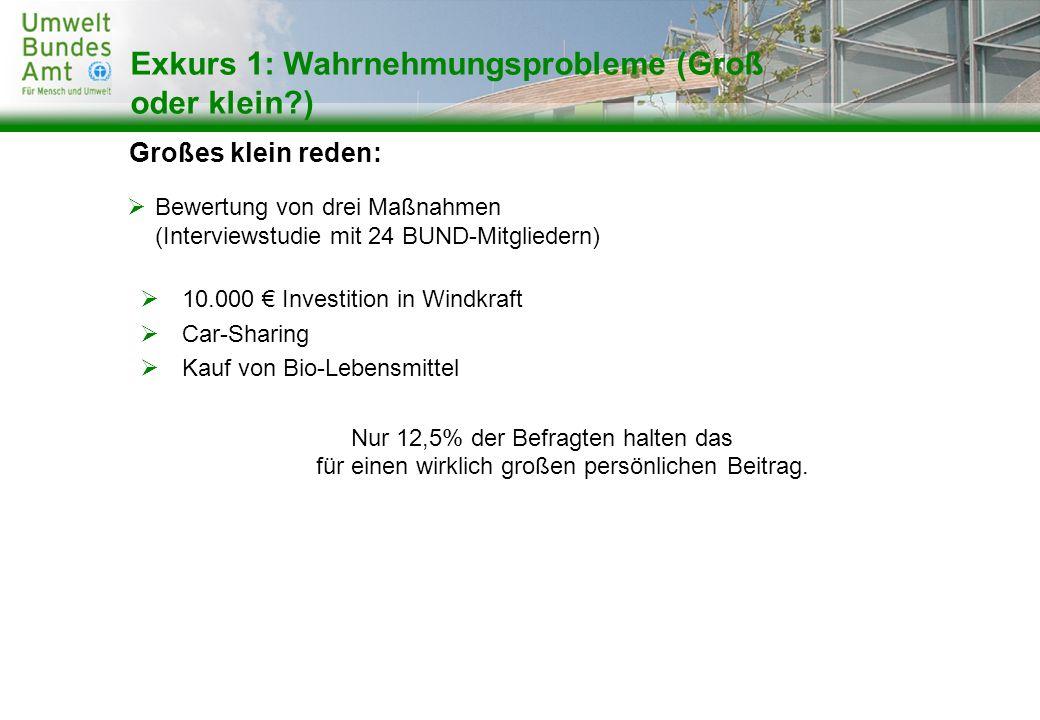Bewertung von drei Maßnahmen (Interviewstudie mit 24 BUND-Mitgliedern) 10.000 Investition in Windkraft Car-Sharing Kauf von Bio-Lebensmittel Nur 12,5%