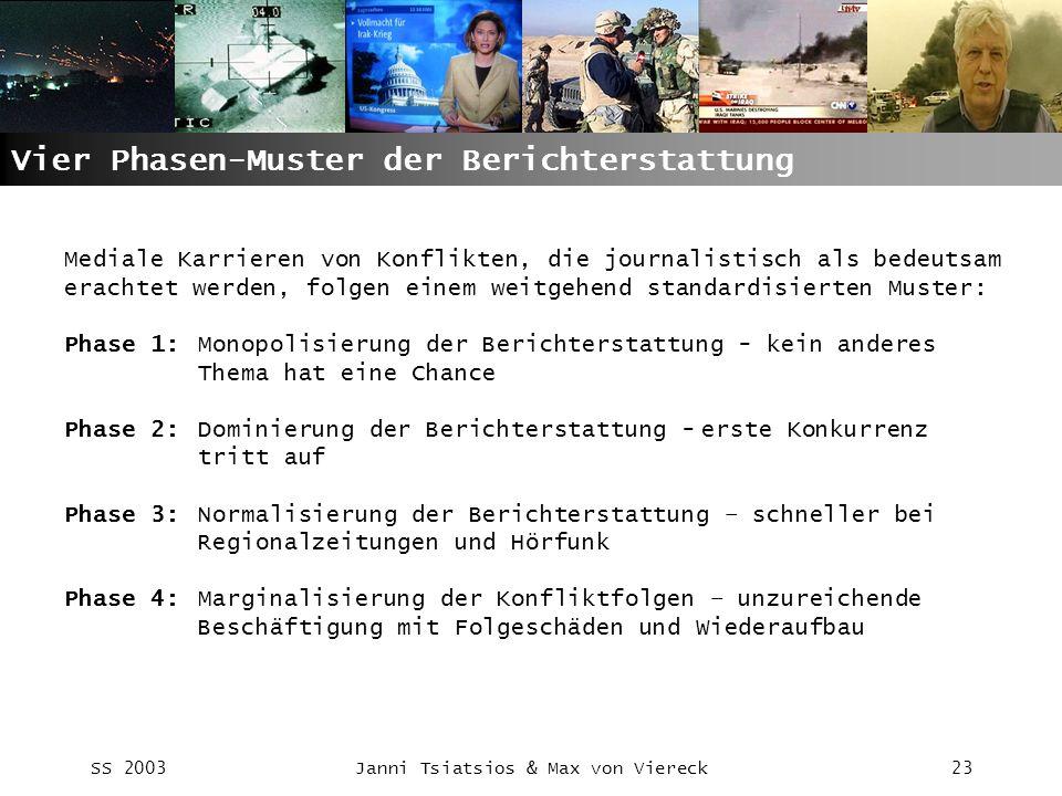 SS 2003Janni Tsiatsios & Max von Viereck23 Vier Phasen-Muster der Berichterstattung Mediale Karrieren von Konflikten, die journalistisch als bedeutsam
