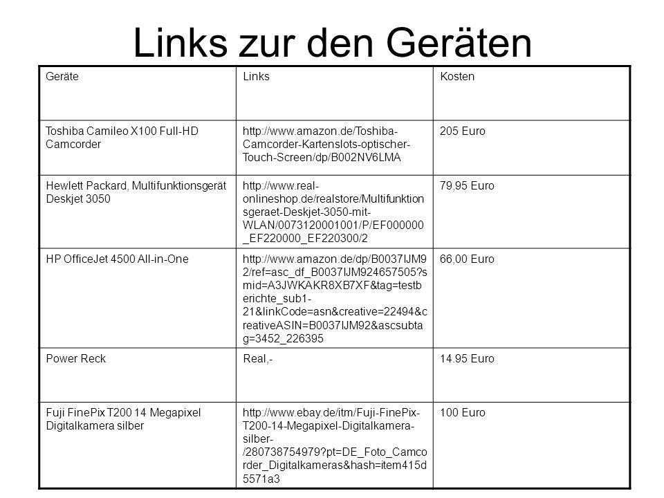 Links zur den Geräten GeräteLinksKosten Toshiba Camileo X100 Full-HD Camcorder http://www.amazon.de/Toshiba- Camcorder-Kartenslots-optischer- Touch-Screen/dp/B002NV6LMA 205 Euro Hewlett Packard, Multifunktionsgerät Deskjet 3050 http://www.real- onlineshop.de/realstore/Multifunktion sgeraet-Deskjet-3050-mit- WLAN/0073120001001/P/EF000000 _EF220000_EF220300/2 79,95 Euro HP OfficeJet 4500 All-in-Onehttp://www.amazon.de/dp/B0037IJM9 2/ref=asc_df_B0037IJM924657505 s mid=A3JWKAKR8XB7XF&tag=testb erichte_sub1- 21&linkCode=asn&creative=22494&c reativeASIN=B0037IJM92&ascsubta g=3452_226395 66,00 Euro Power ReckReal,-14.95 Euro Fuji FinePix T200 14 Megapixel Digitalkamera silber http://www.ebay.de/itm/Fuji-FinePix- T200-14-Megapixel-Digitalkamera- silber- /280738754979 pt=DE_Foto_Camco rder_Digitalkameras&hash=item415d 5571a3 100 Euro