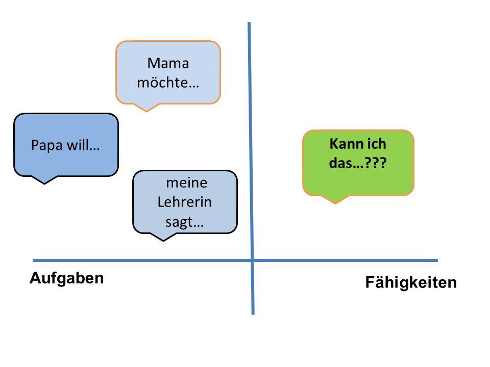 Papa will… Mama möchte… meine Lehrerin sagt… Kann ich das…??? Aufgaben Fähigkeiten