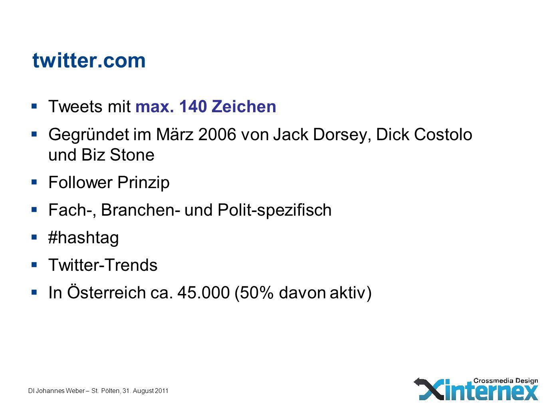 DI Johannes Weber – St. Pölten, 31. August 2011 twitter.com Tweets mit max. 140 Zeichen Gegründet im März 2006 von Jack Dorsey, Dick Costolo und Biz S