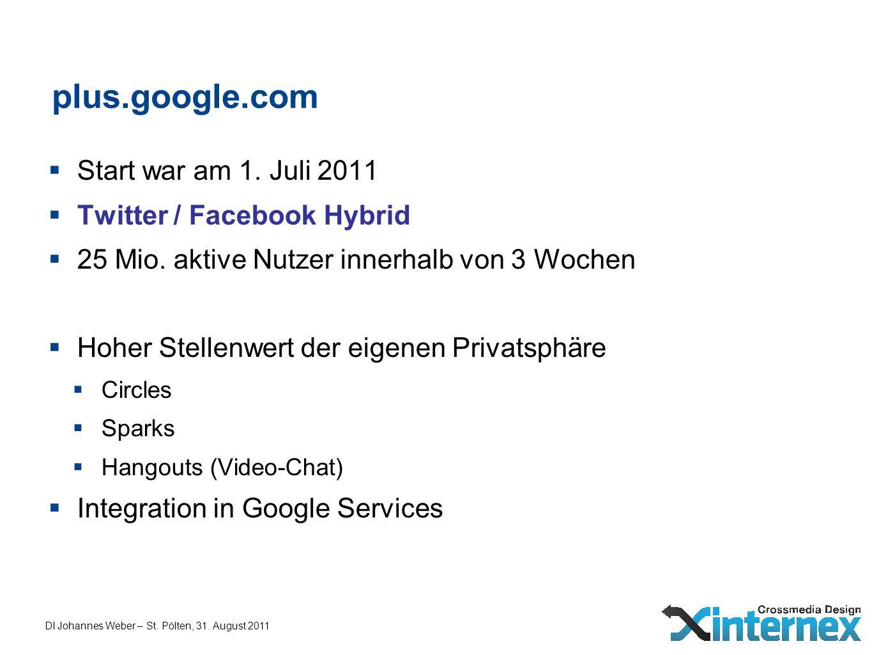 DI Johannes Weber – St. Pölten, 31. August 2011 plus.google.com Start war am 1. Juli 2011 Twitter / Facebook Hybrid 25 Mio. aktive Nutzer innerhalb vo
