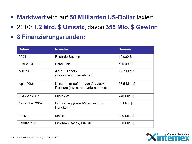 Marktwert wird auf 50 Milliarden US-Dollar taxiert 2010: 1,2 Mrd. $ Umsatz, davon 355 Mio. $ Gewinn 8 Finanzierungsrunden: DatumInvestorSumme 2004Edua