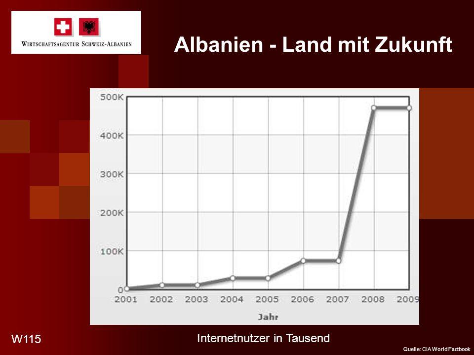 Albanien - Land mit Zukunft Internetnutzer in Tausend W115 Quelle: CIA World Factbook
