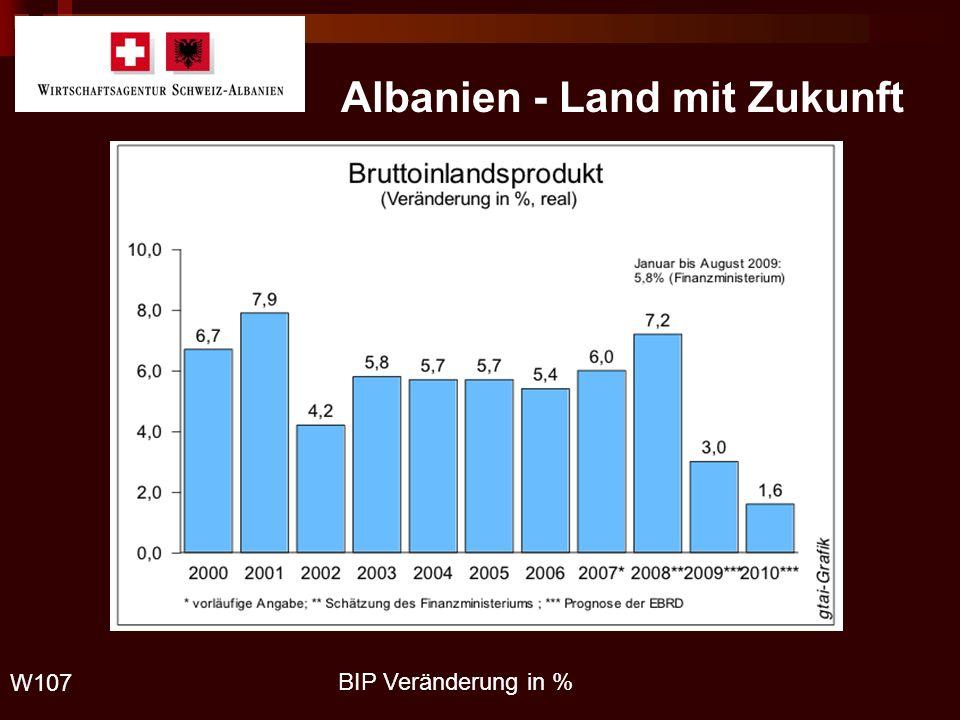 Albanien - Land mit Zukunft W107 BIP Veränderung in %