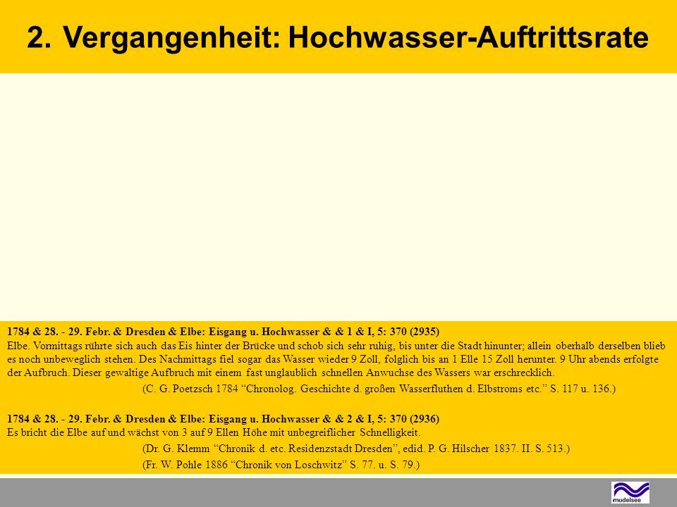 2.Vergangenheit: Hochwasser-Auftrittsrate 1784 & 28. - 29. Febr. & Dresden & Elbe: Eisgang u. Hochwasser & & 1 & I, 5: 370 (2935) Elbe. Vormittags rüh