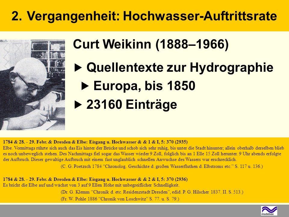 Curt Weikinn (1888–1966) Quellentexte zur Hydrographie Europa, bis 1850 23160 Einträge 2.Vergangenheit: Hochwasser-Auftrittsrate 1784 & 28. - 29. Febr