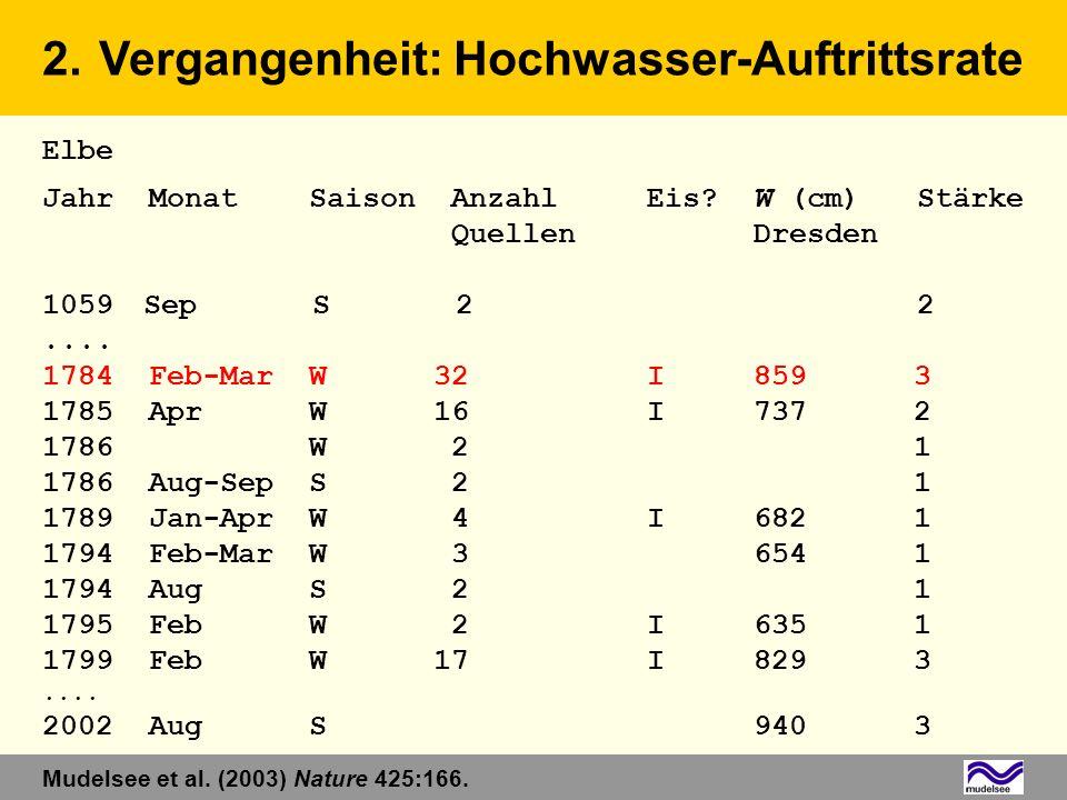 Elbe Jahr Monat Saison Anzahl Eis? W (cm) Stärke Quellen Dresden 1059Sep S 2 2.... 1784 Feb-Mar W 32 I 859 3 1785 Apr W 16 I 737 2 1786 W 2 1 1786 Aug
