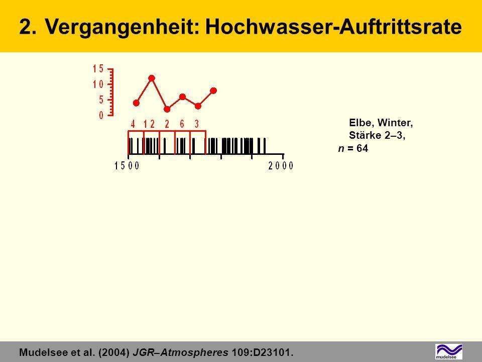 Elbe, Winter, Stärke 2–3, n = 64 2.Vergangenheit: Hochwasser-Auftrittsrate Mudelsee et al. (2004) JGR–Atmospheres 109:D23101.