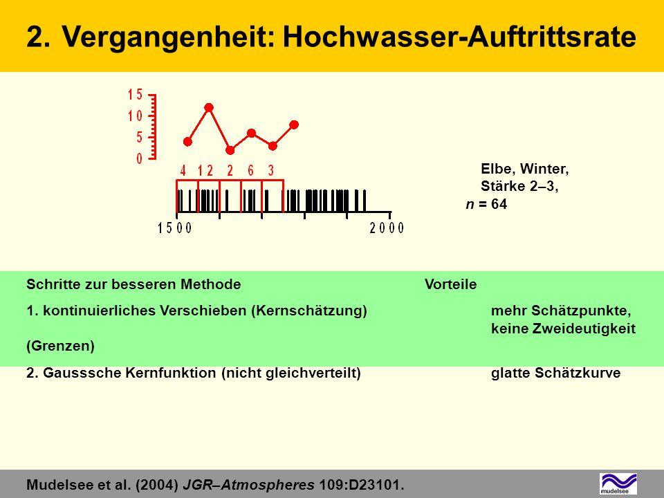 Elbe, Winter, Stärke 2–3, n = 64 2.Vergangenheit: Hochwasser-Auftrittsrate Mudelsee et al. (2004) JGR–Atmospheres 109:D23101. Schritte zur besseren Me