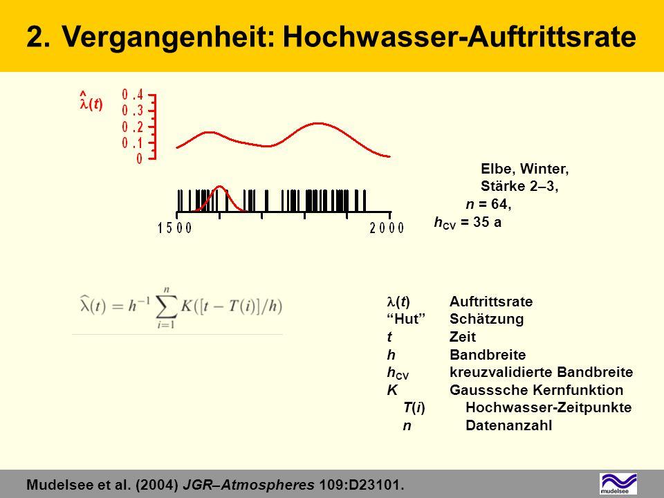 Elbe, Winter, Stärke 2–3, n = 64, h CV = 35 a (t)Auftrittsrate HutSchätzung tZeit hBandbreite h CV kreuzvalidierte Bandbreite KGausssche Kernfunktion