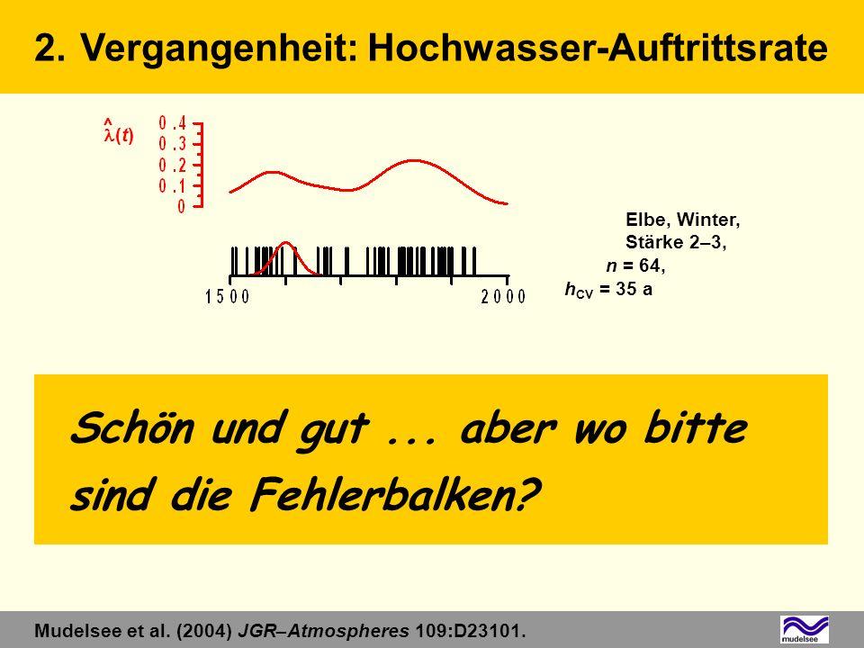Elbe, Winter, Stärke 2–3, n = 64, h CV = 35 a 2.Vergangenheit: Hochwasser-Auftrittsrate Mudelsee et al. (2004) JGR–Atmospheres 109:D23101. (t) ^ Schön