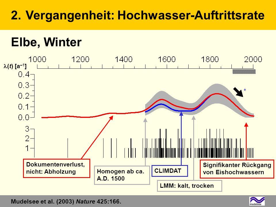 Elbe, Winter 2.Vergangenheit: Hochwasser-Auftrittsrate Mudelsee et al. (2003) Nature 425:166. Dokumentenverlust, nicht: Abholzung Homogen ab ca. A.D.