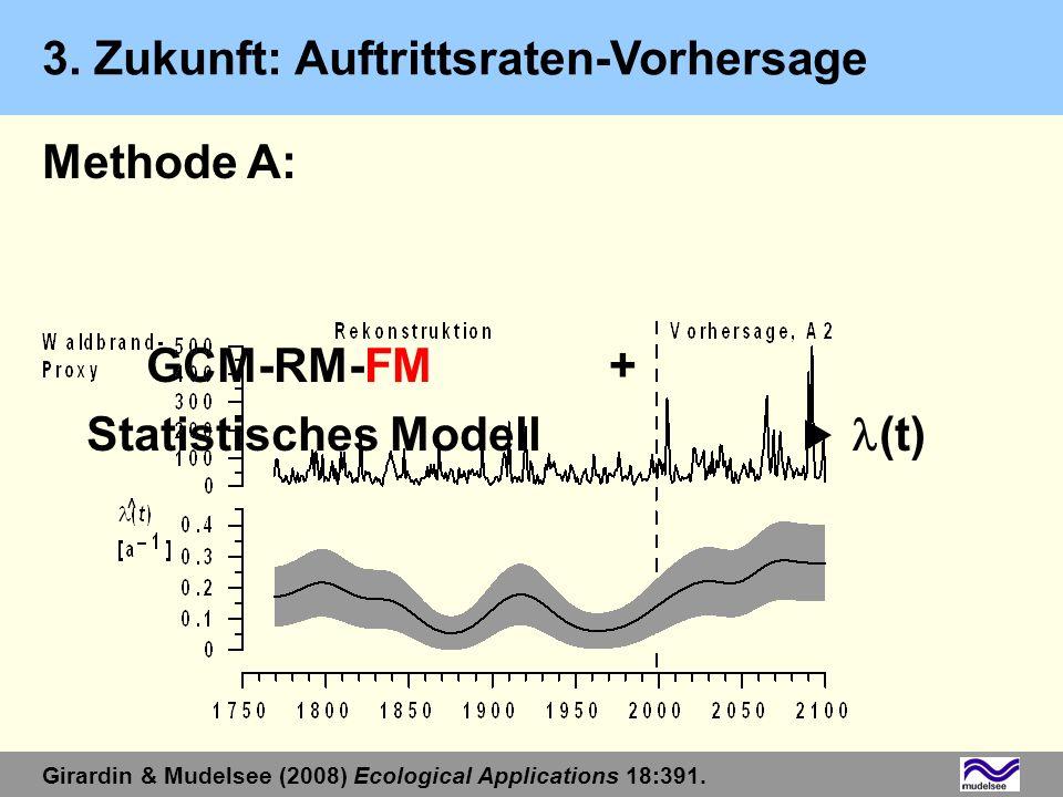 Methode A: GCM-RM-FM+ Statistisches Modell (t) 3. Zukunft: Auftrittsraten-Vorhersage Girardin & Mudelsee (2008) Ecological Applications 18:391.