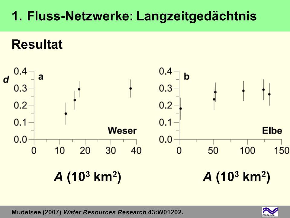 Resultat Mudelsee (2007) Water Resources Research 43:W01202. A (10 3 km 2 ) 1.Fluss-Netzwerke: Langzeitgedächtnis
