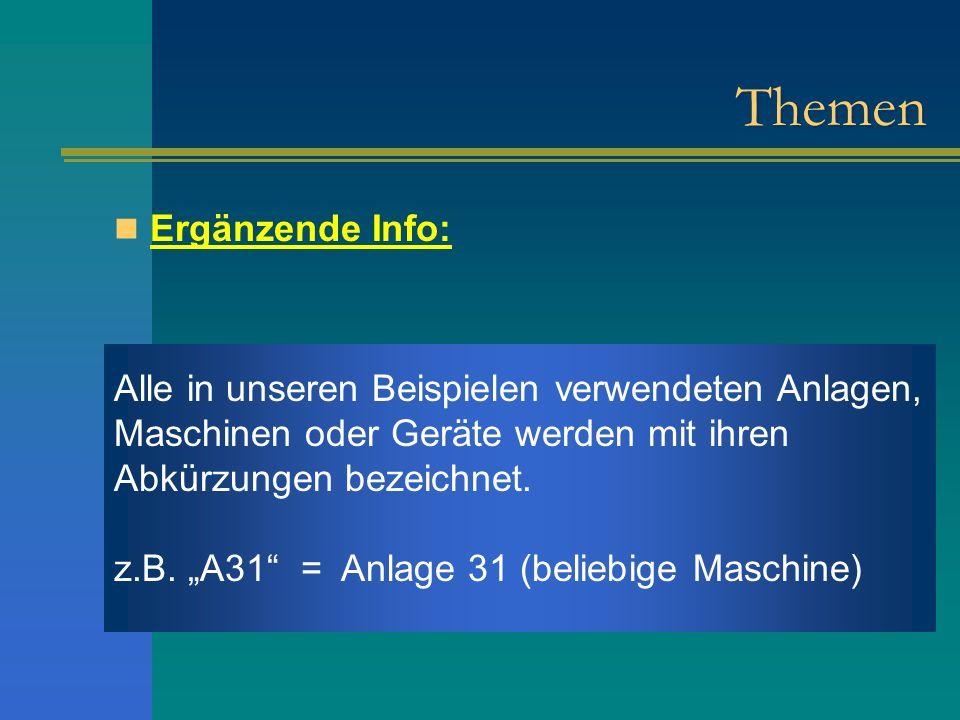 Alle in unseren Beispielen verwendeten Anlagen, Maschinen oder Geräte werden mit ihren Abkürzungen bezeichnet. z.B. A31 = Anlage 31 (beliebige Maschin