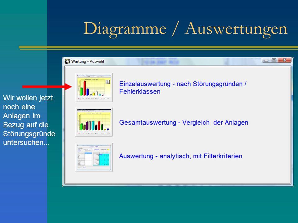 Diagramme / Auswertungen Wir wollen jetzt noch eine Anlagen im Bezug auf die Störungsgründe untersuchen...