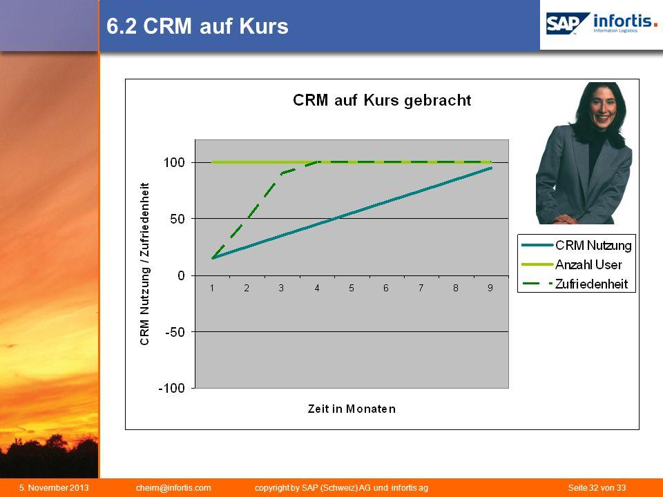 5. November 2013 cheim@infortis.com copyright by SAP (Schweiz) AG und infortis ag Seite 32 von 33 6.2 CRM auf Kurs