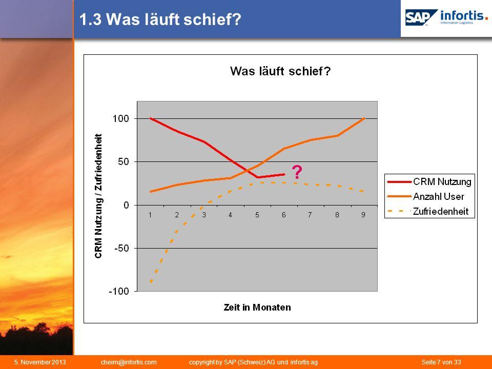 5. November 2013 cheim@infortis.com copyright by SAP (Schweiz) AG und infortis ag Seite 7 von 33 1.3 Was läuft schief? ?