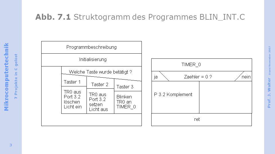 Mikrocomputertechnik 7 Projekte in C gelöst Prof. J. Walter Stand November 2007 3 Abb. 7.1 Struktogramm des Programmes BLIN_INT.C