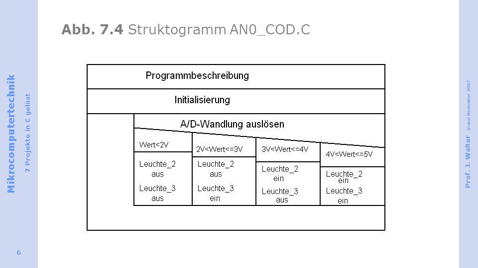 Mikrocomputertechnik 7 Projekte in C gelöst Prof.J.