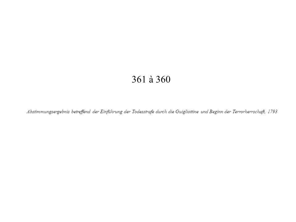 361 à 360 Abstimmungsergebnis betreffend der Einführung der Todesstrafe durch die Guigliottine und Beginn der Terrorherrschaft, 1793