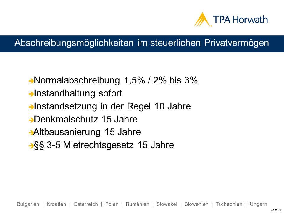 Abschreibungsmöglichkeiten im steuerlichen Privatvermögen Normalabschreibung 1,5% / 2% bis 3% Instandhaltung sofort Instandsetzung in der Regel 10 Jah
