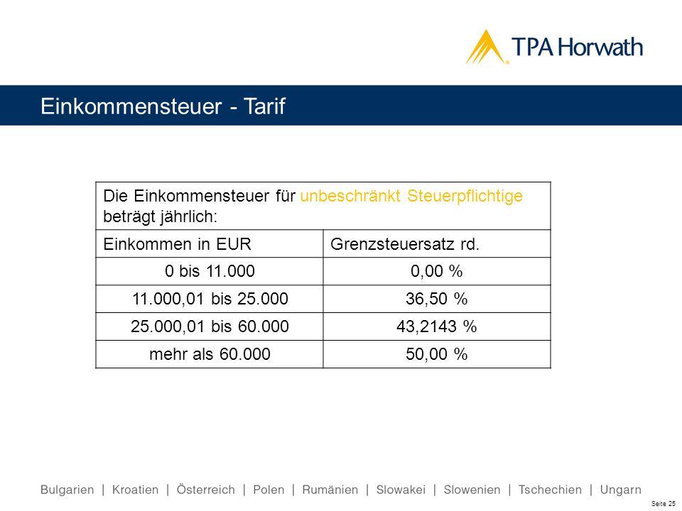 Einkommensteuer - Tarif Seite 25 Die Einkommensteuer für unbeschränkt Steuerpflichtige beträgt jährlich: Einkommen in EURGrenzsteuersatz rd. 0 bis 11.