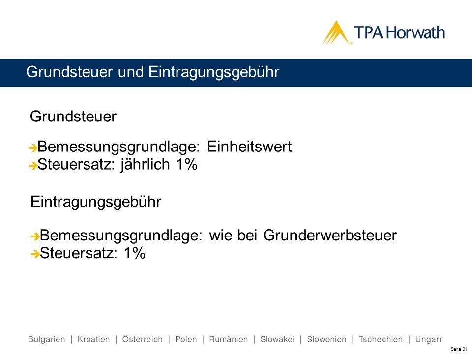 Grundsteuer und Eintragungsgebühr Grundsteuer Eintragungsgebühr Bemessungsgrundlage: Einheitswert Steuersatz: jährlich 1% Bemessungsgrundlage: wie bei