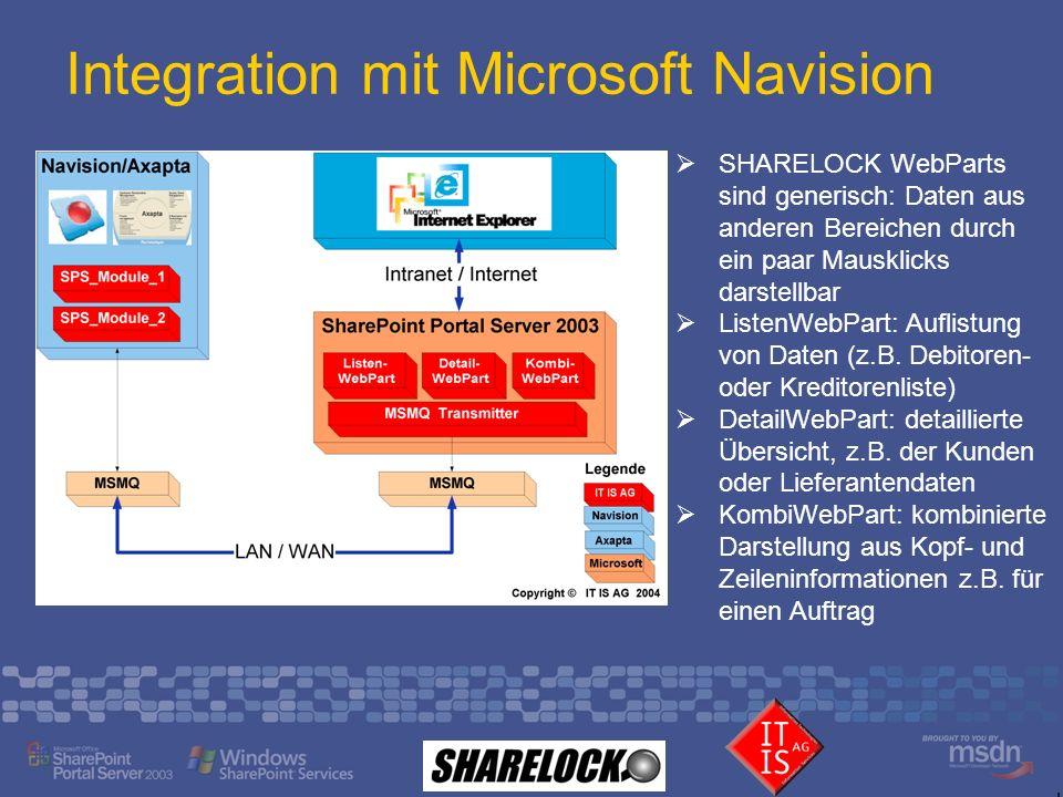 Integration mit Microsoft Navision SHARELOCK WebParts sind generisch: Daten aus anderen Bereichen durch ein paar Mausklicks darstellbar ListenWebPart: