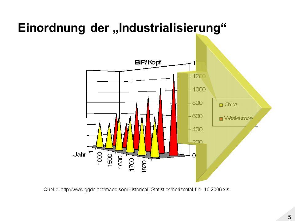 4 Einordnung der Industrialisierung Massenproduktion Outputwachstum Mehr Kapital pro Kopf ABER: Industrialisierung kommt nicht aus dem Nichts.