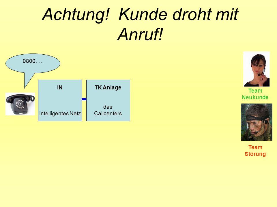 Achtung! Kunde droht mit Anruf! 0800…. IN Intelligentes Netz TK Anlage des Callcenters Team Neukunde Team Störung