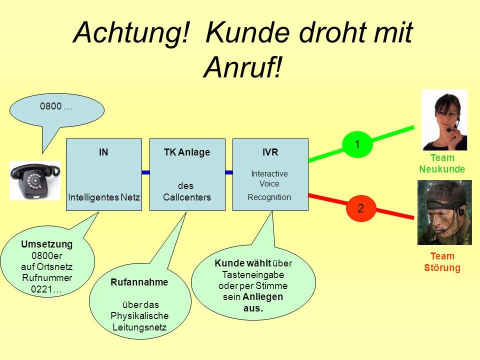 Achtung! Kunde droht mit Anruf! 0800 … IN Intelligentes Netz TK Anlage des Callcenters IVR Interactive Voice Recognition Umsetzung 0800er auf Ortsnetz