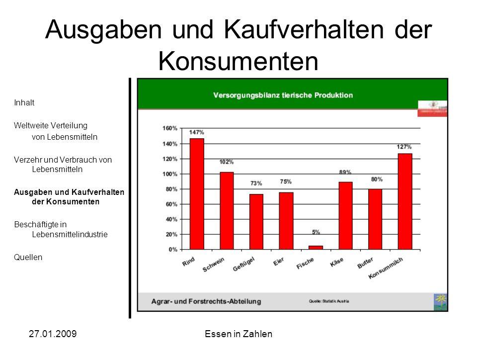 27.01.2009Essen in Zahlen Ausgaben und Kaufverhalten der Konsumenten Inhalt Weltweite Verteilung von Lebensmitteln Verzehr und Verbrauch von Lebensmit