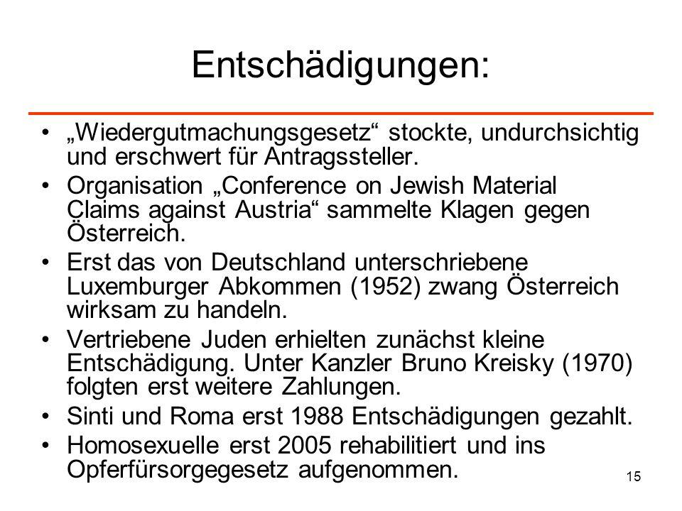 15 Entschädigungen: Wiedergutmachungsgesetz stockte, undurchsichtig und erschwert für Antragssteller. Organisation Conference on Jewish Material Claim