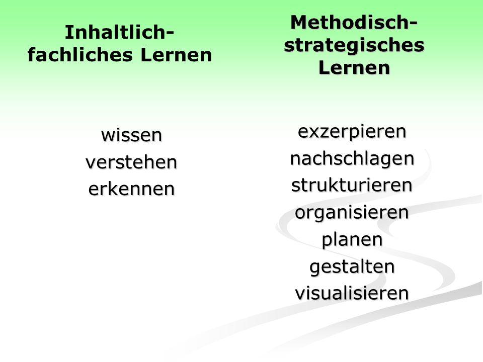 Methodisch- strategisches Lernen exzerpierennachschlagenstrukturierenorganisierenplanengestaltenvisualisieren wissen verstehen erkennen Inhaltlich- fachliches Lernen