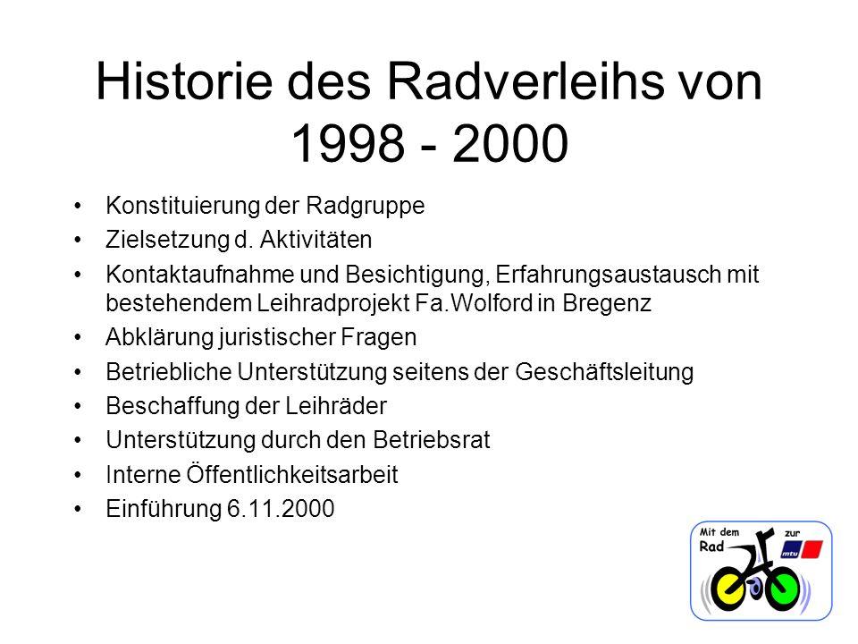 Historie des Radverleihs von 1998 - 2000 Konstituierung der Radgruppe Zielsetzung d. Aktivitäten Kontaktaufnahme und Besichtigung, Erfahrungsaustausch
