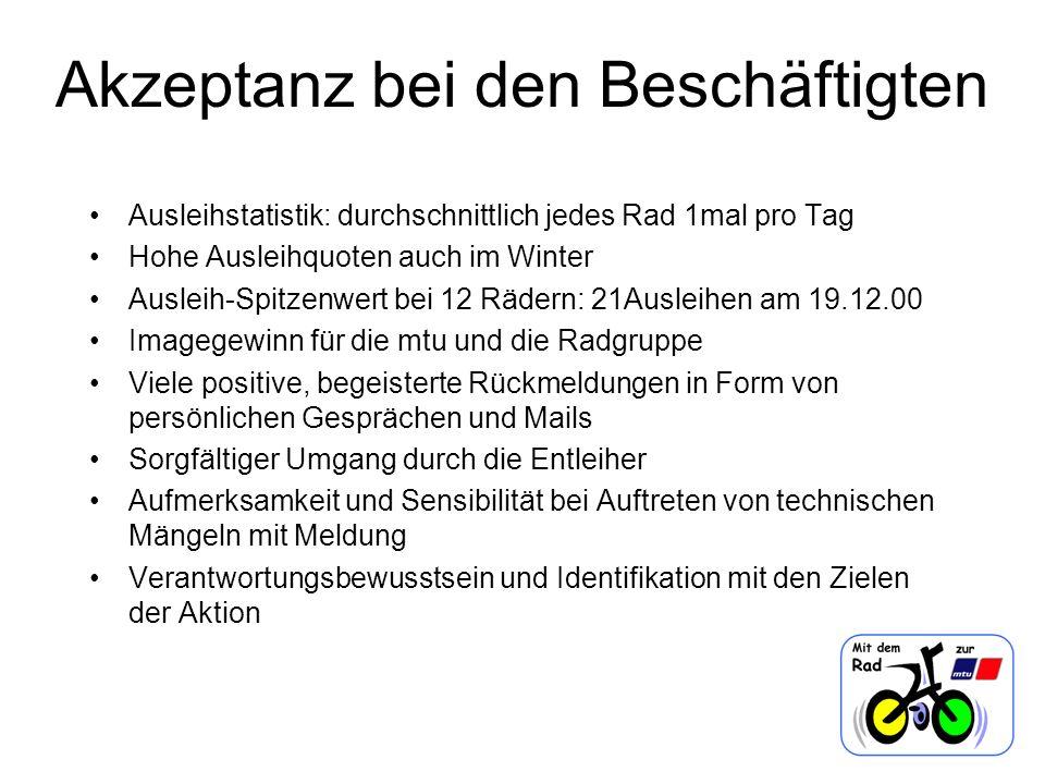 Projekt Leihrad - Feedback Integration in das betriebliche Umweltmanagementsystem Umweltpreis ELA -Environmental Leadership Award 2001- im DC-Konzern für das Projekt Leihräder Dokumentation in mtu-heute Reportage im Daimler Chrysler Umweltbericht 2002 Besichtigung der Leihradanlage durch OB Büchelmeier beim MTU- Besuch Bezuschussung durch das Umweltamt der Stadt Friedrichshafen 2001 Teilnahme Bundeskongress Mit dem Rad zur Arbeit in Wiesloch 5/02 mit großem Interesse Stuttgart Agenda 21