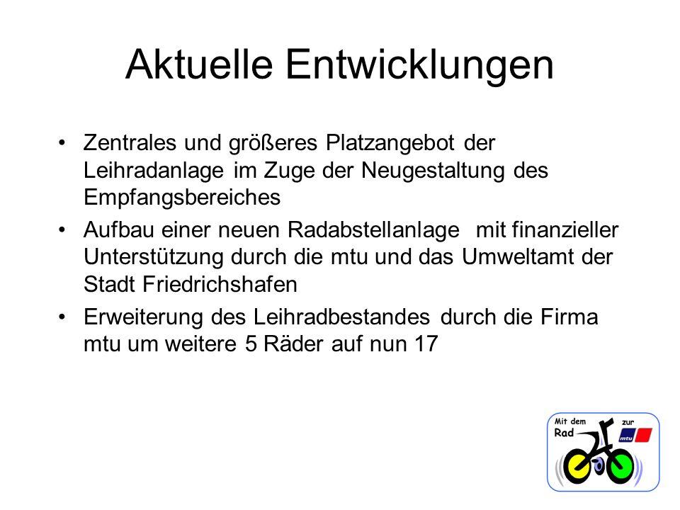 Weitere Ziele der Radgruppe Vorstellung der Leihradanlage bei den ortsansässigen Radgruppen Rückmeldung bei den Vorarlberger Radinitiativgruppen der Fa.Wolford und den Vorarlberger Kraftwerksbetrieben Aktualisierung der externen Präsentation Kontinuierlicher Ausbau des Leihrad Projektes