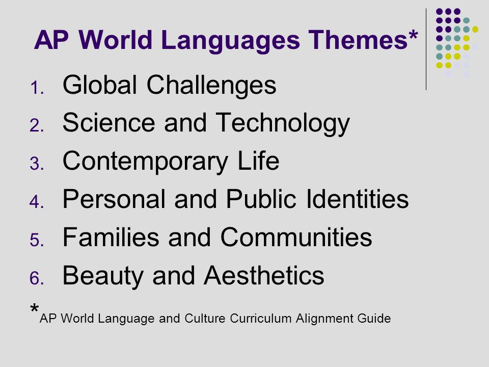 AP World Languages Themes* 1. Global Challenges 2. Science and Technology 3. Contemporary Life 4. Personal and Public Identities 5. Families and Commu
