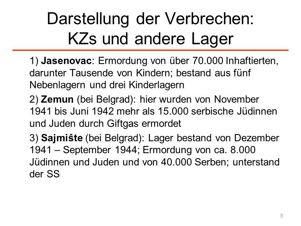 Darstellung der Verbrechen: KZs und andere Lager 1) Jasenovac: Ermordung von über 70.000 Inhaftierten, darunter Tausende von Kindern; bestand aus fünf