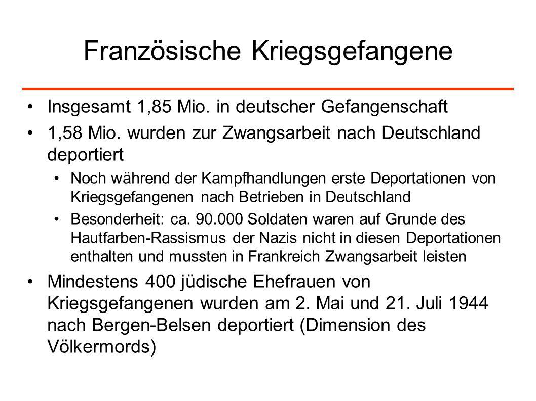 Französische Kriegsgefangene Insgesamt 1,85 Mio. in deutscher Gefangenschaft 1,58 Mio. wurden zur Zwangsarbeit nach Deutschland deportiert Noch währen