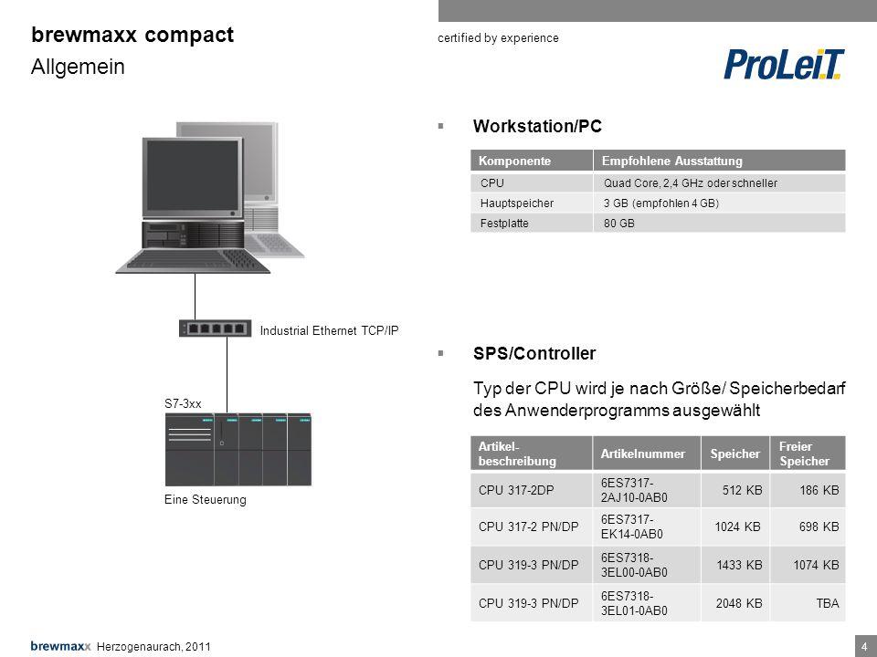 certified by experience 44 brewmaxx compact Allgemein Herzogenaurach, 2011 Industrial Ethernet TCP/IP S7-3xx Eine Steuerung Workstation/PC SPS/Controller Typ der CPU wird je nach Größe/ Speicherbedarf des Anwenderprogramms ausgewählt Artikel- beschreibung ArtikelnummerSpeicher Freier Speicher CPU 317-2DP 6ES7317- 2AJ10-0AB0 512 KB186 KB CPU 317-2 PN/DP 6ES7317- EK14-0AB0 1024 KB698 KB CPU 319-3 PN/DP 6ES7318- 3EL00-0AB0 1433 KB1074 KB CPU 319-3 PN/DP 6ES7318- 3EL01-0AB0 2048 KBTBA KomponenteEmpfohlene Ausstattung CPUQuad Core, 2,4 GHz oder schneller Hauptspeicher3 GB (empfohlen 4 GB) Festplatte80 GB